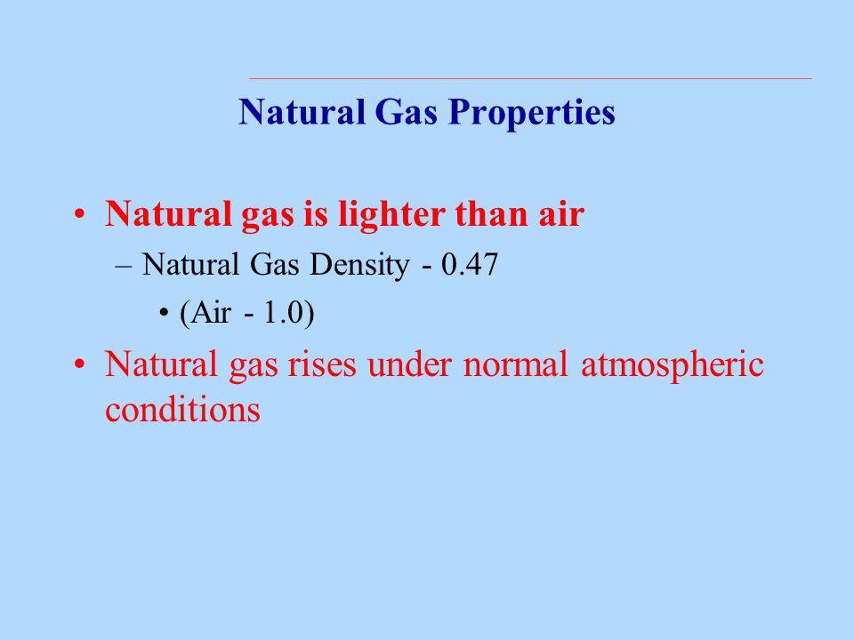 Natural Gas Lighter Air