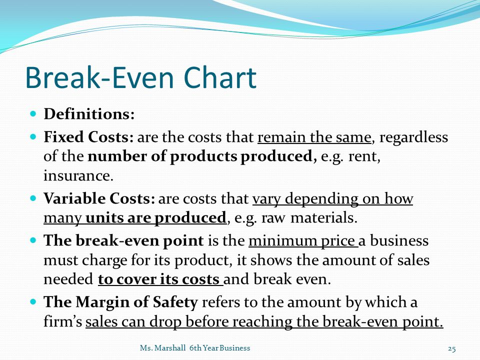 Break-Even Chart Definitions: