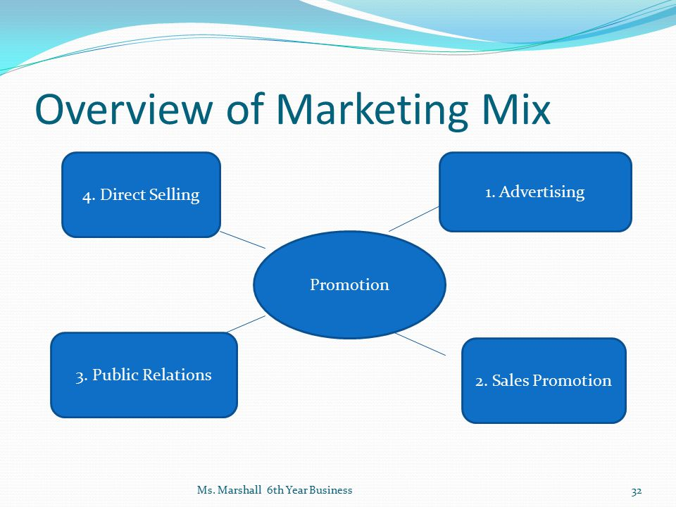 Overview of Marketing Mix