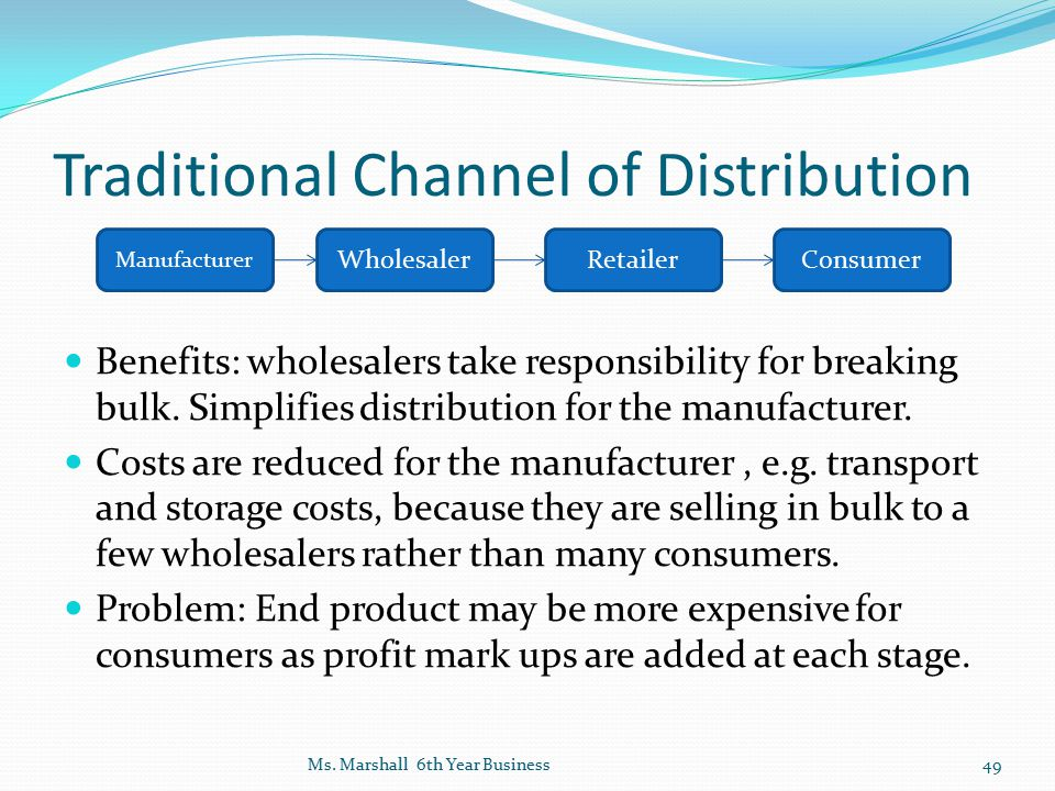 Traditional Channel of Distribution
