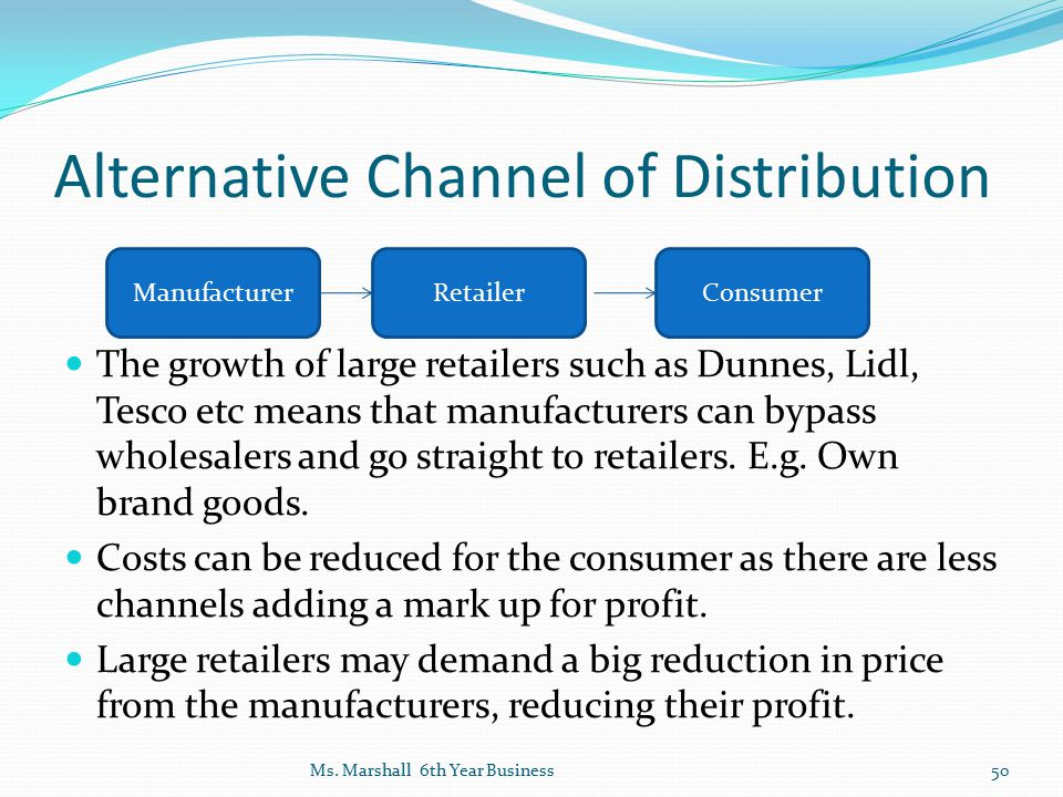 Alternative Channel of Distribution