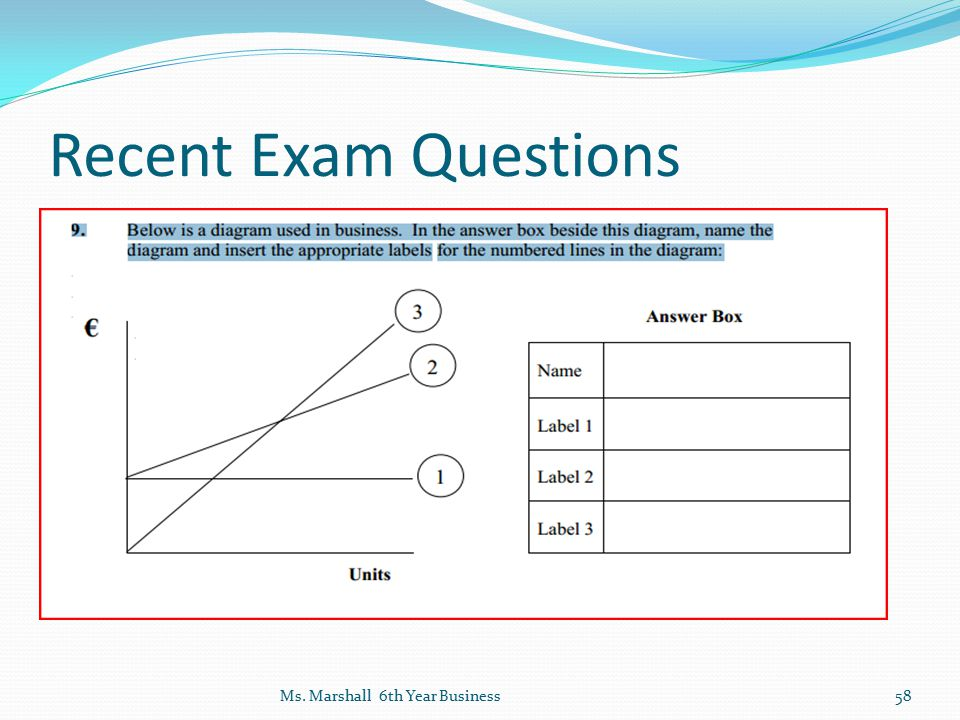 Recent Exam Questions Ms. Marshall 6th Year Business