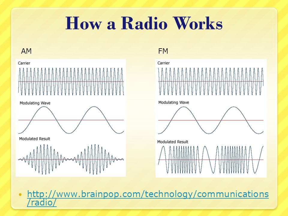 how radio waves work Anatomy of an electromagnetic wave energy, a measure of the ability to do work, comes in many forms and can transform from one type to another examples of stored or potential energy include batteries and water behind a dam.