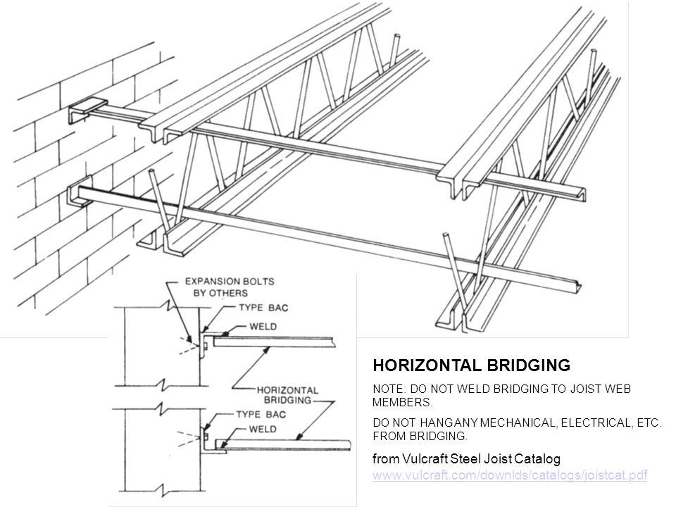 Tuesday sept 30 steel assemblies foundations columns for Wood floor joist bridging