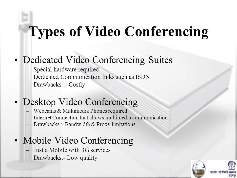 Video conferencing fundamentals and application ppt video online types of video conferencing cheapraybanclubmaster Gallery
