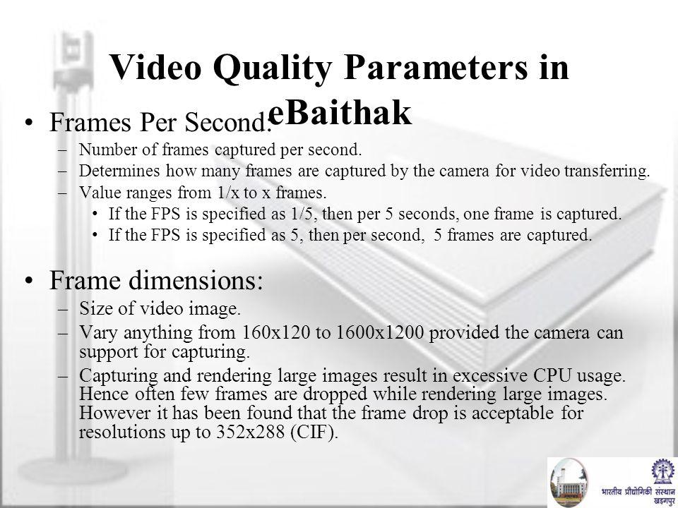 Outstanding Camera Trillion Frames Per Second Ornament - Framed Art ...