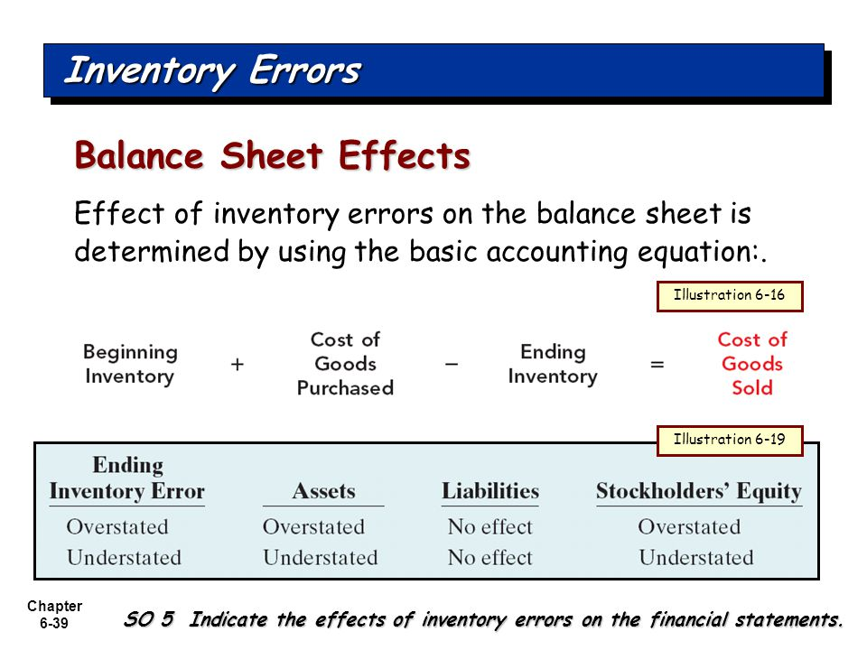 an inventory of the effects of Jbpp inventory management journal of business and public policy (issn: 1936-9794).