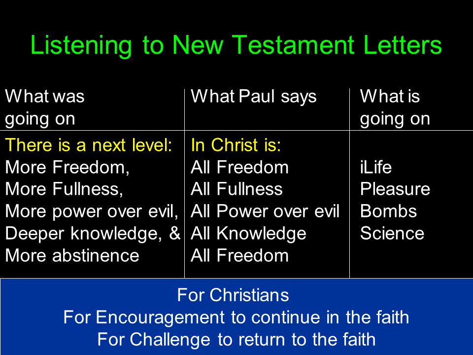Listening to New Testament Letters