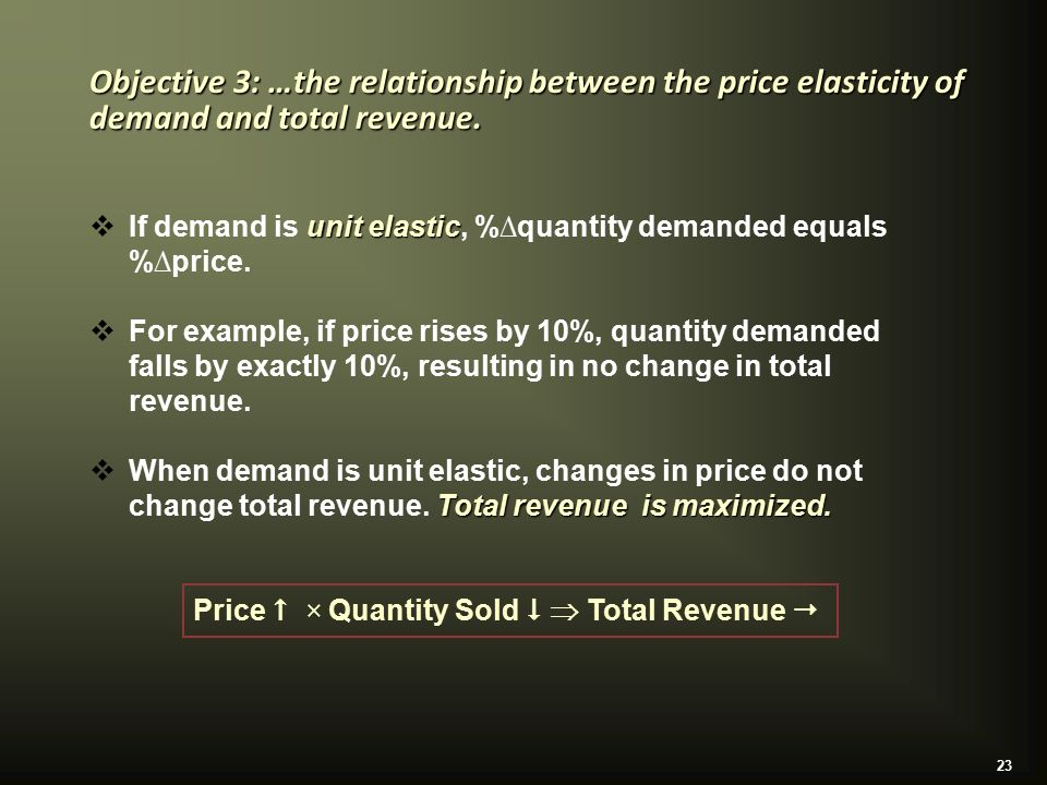 relationships of changes in price price Relationships of changes in price, price elasticity and total revenue 1 by definition, total revenue (tr) is obtained by multiplying quantity demanded of a.