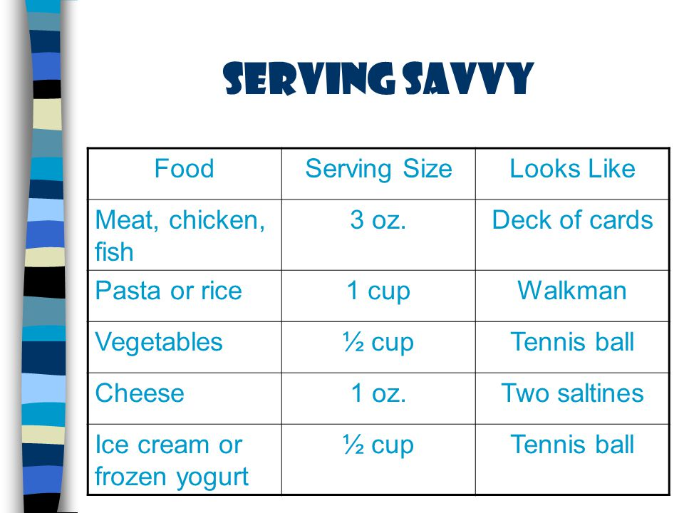 Cooperative extension service ppt video online download for Serving size of fish