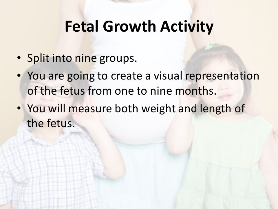 Fetal Growth Activity Split into nine groups.