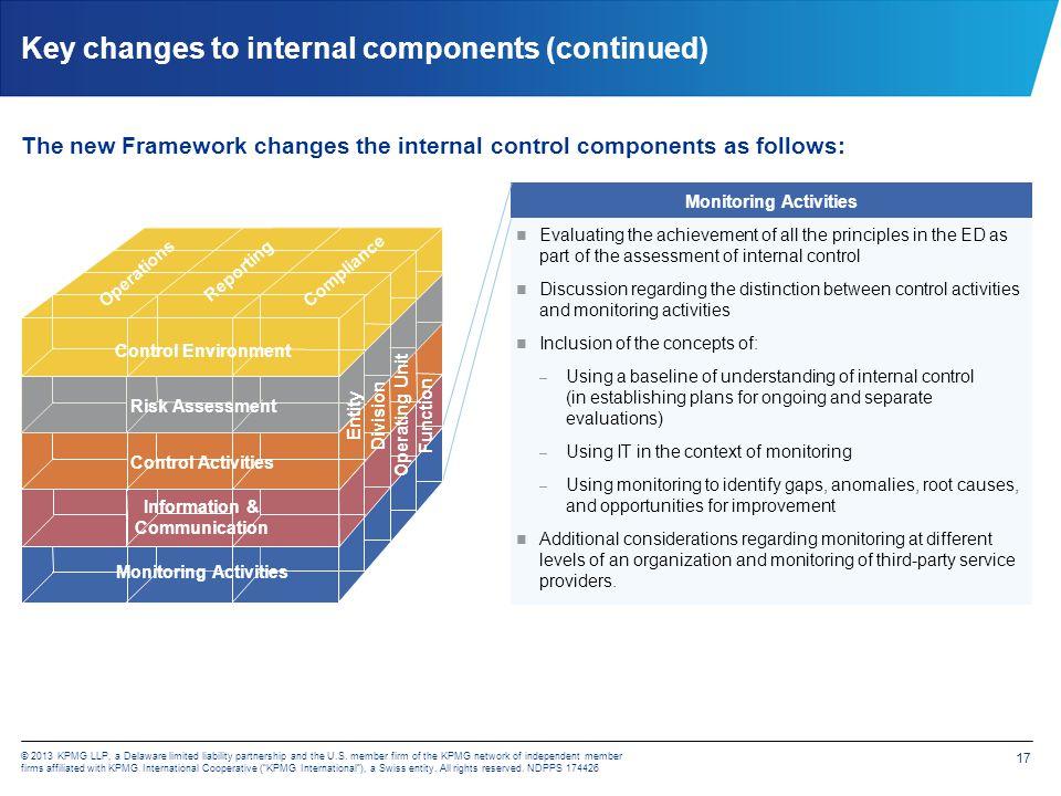Internal control essay