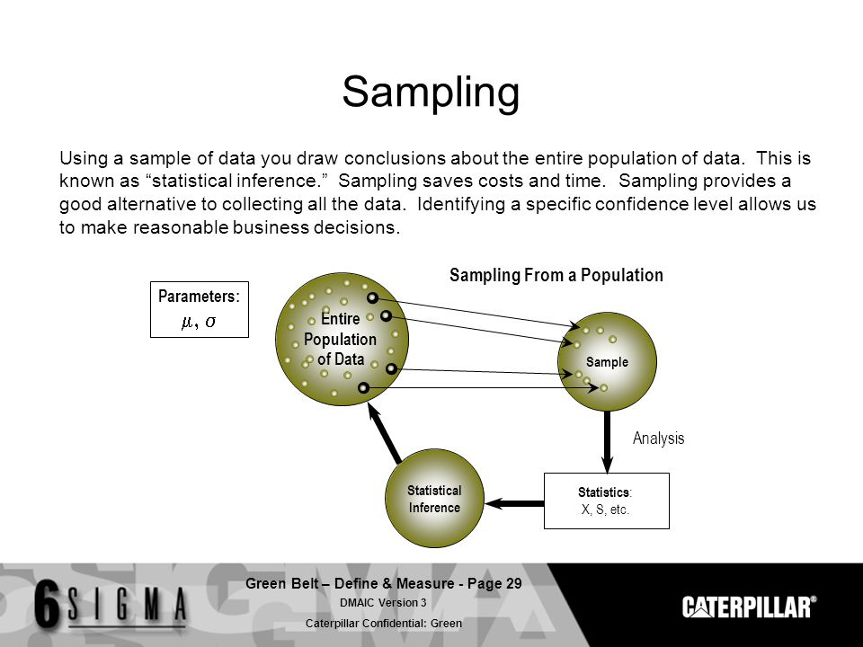 Should statistical sampling be used in the United States Census?
