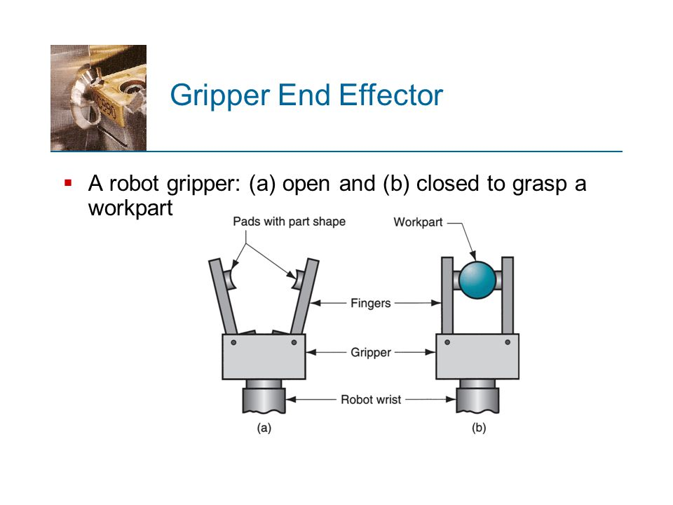 Gripper End Effector A robot gripper: (a) open and (b) closed to grasp a workpart