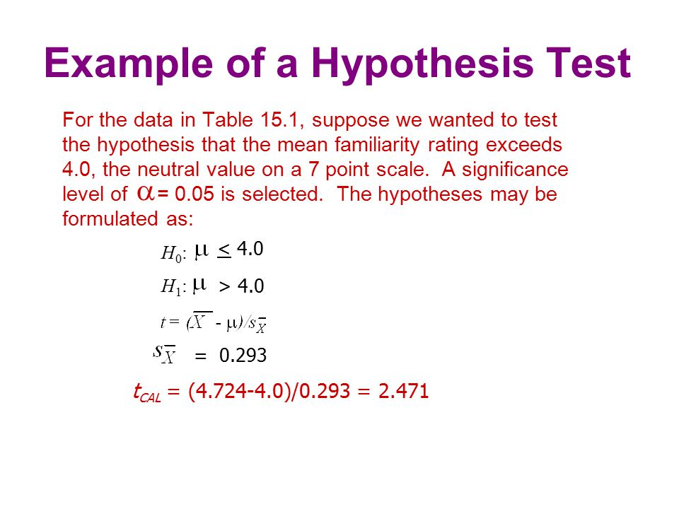 Example of a Hypothesis Test