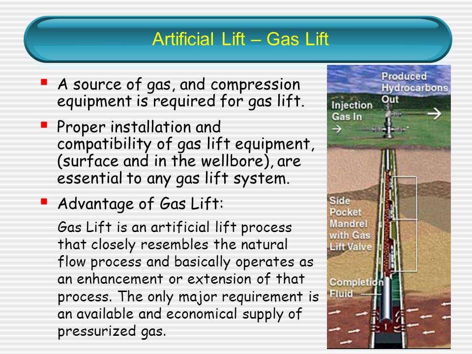 Gas Lift Process : Chapter production ppt video online download