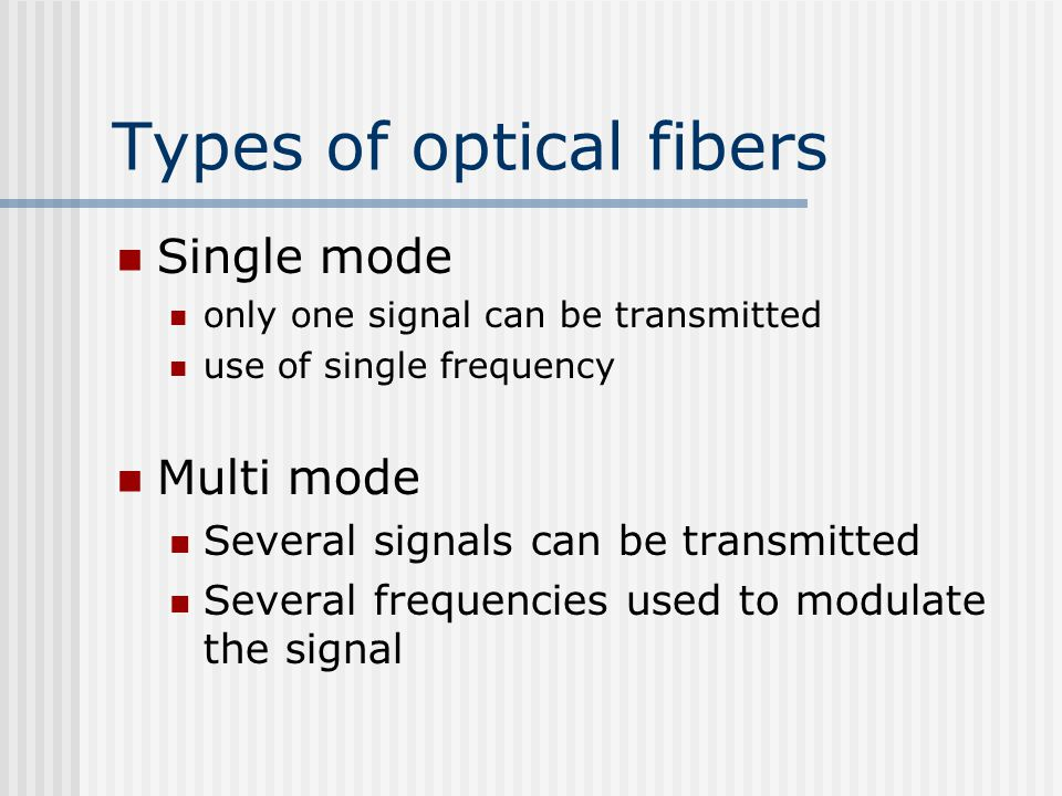 Types of optical fibers