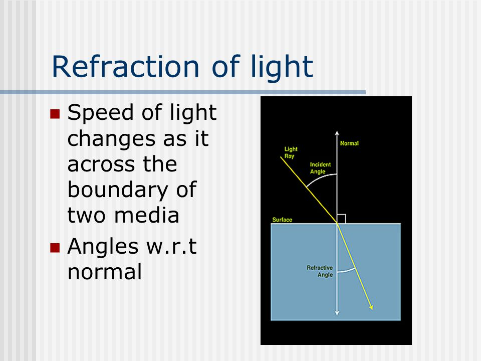 Refraction of light Speed of light changes as it across the boundary of two media.