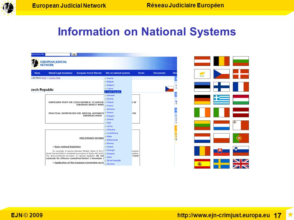 Information on National Systems