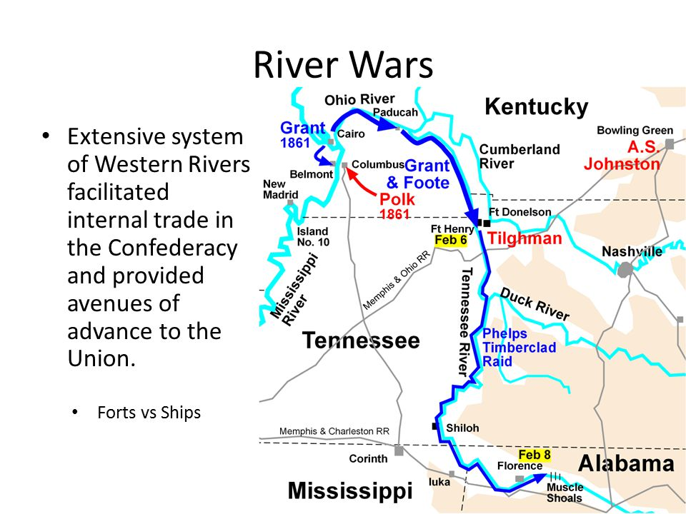 River trading system
