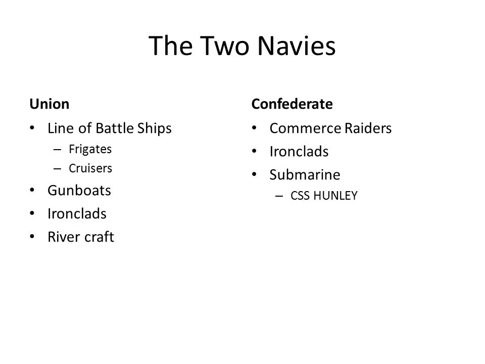 Naval History Of The Civil War Ppt Download