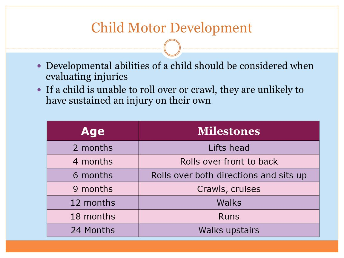 Family resource council ppt download for What is motor development