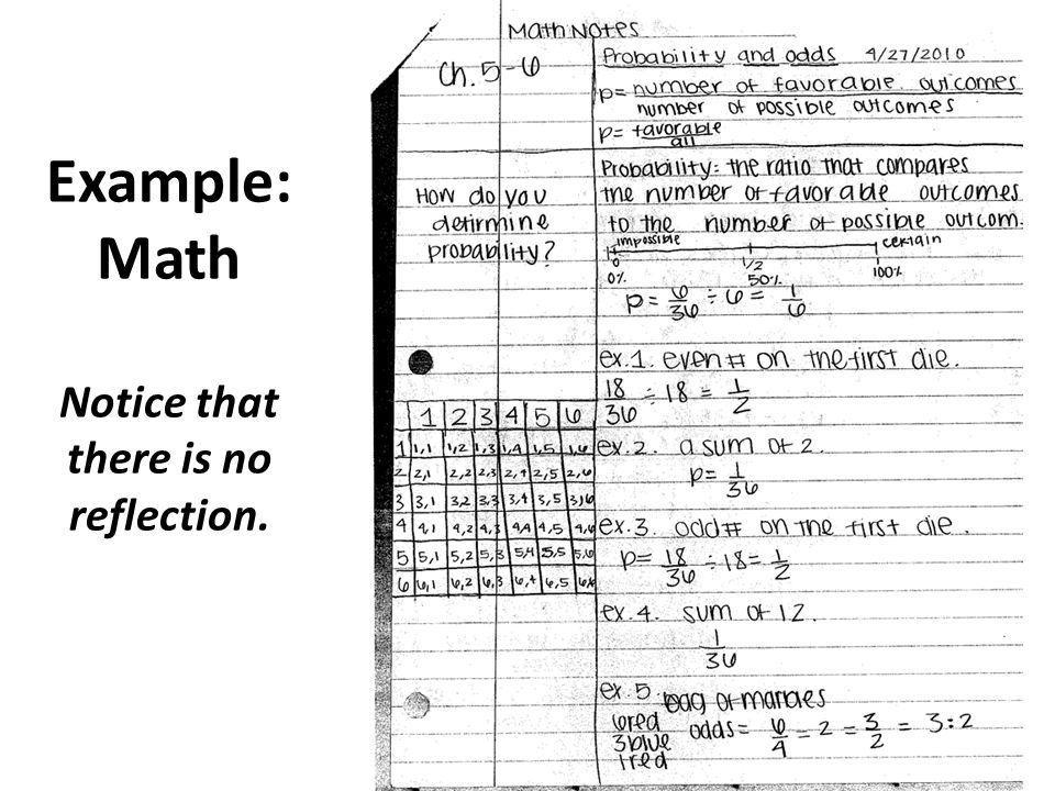 Example: Math Notice that there is no reflection.