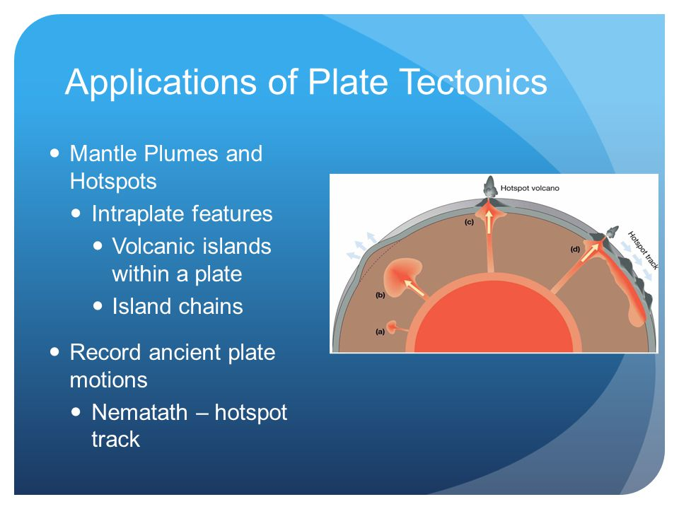 the features of plate tectonics Start here to learn the basics of plate tectonics about plate tectonics search the site go science geology plate tectonics basics types of rocks geologic features.