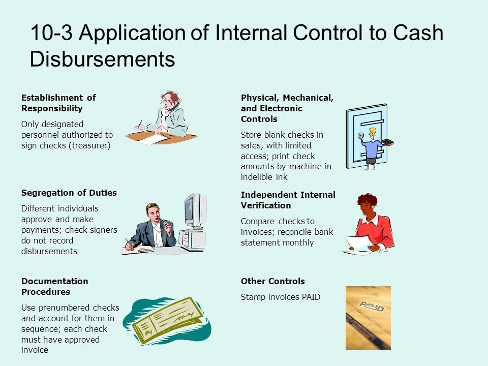 10-3 Application of Internal Control to Cash Disbursements
