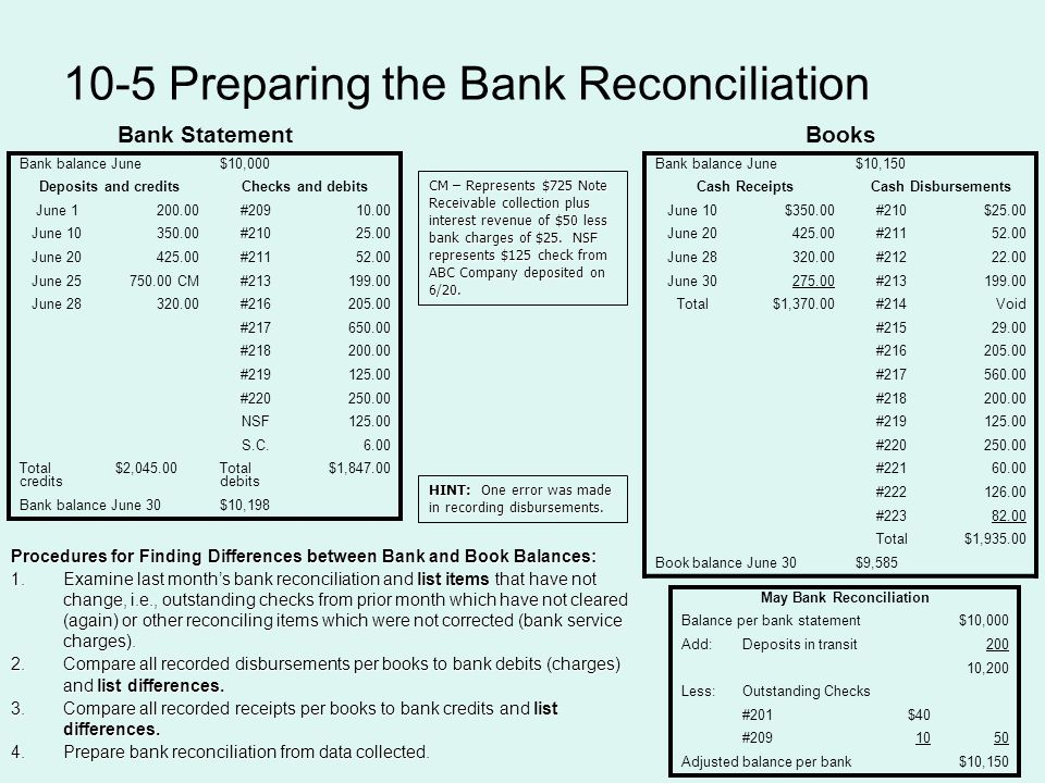 10-5 Preparing the Bank Reconciliation