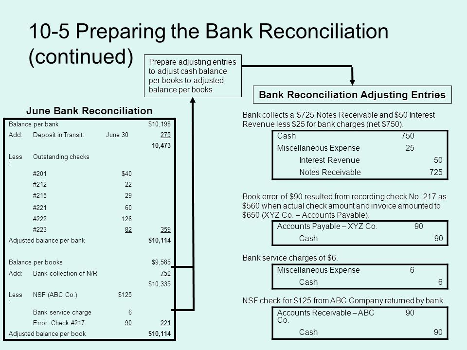 10-5 Preparing the Bank Reconciliation (continued)
