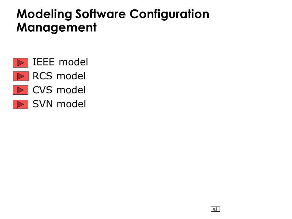 configuration  u0026 build management