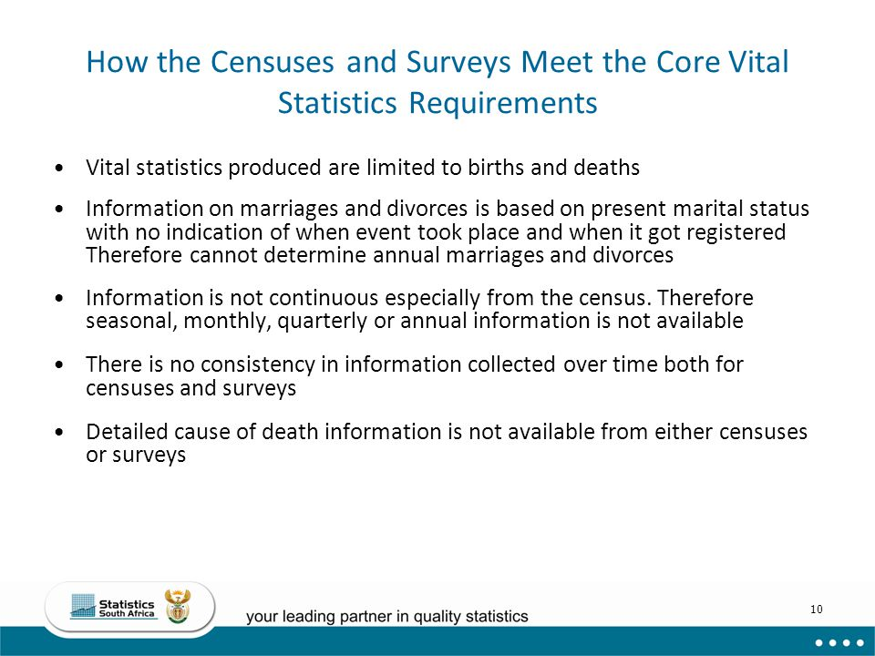 How the Censuses and Surveys Meet the Core Vital Statistics Requirements