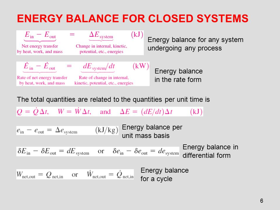 determination of energy balance This study aims to make an energy balance of wheat production in eskil district of aksaray province in turkey in order to determine the energy balance of wheat,.
