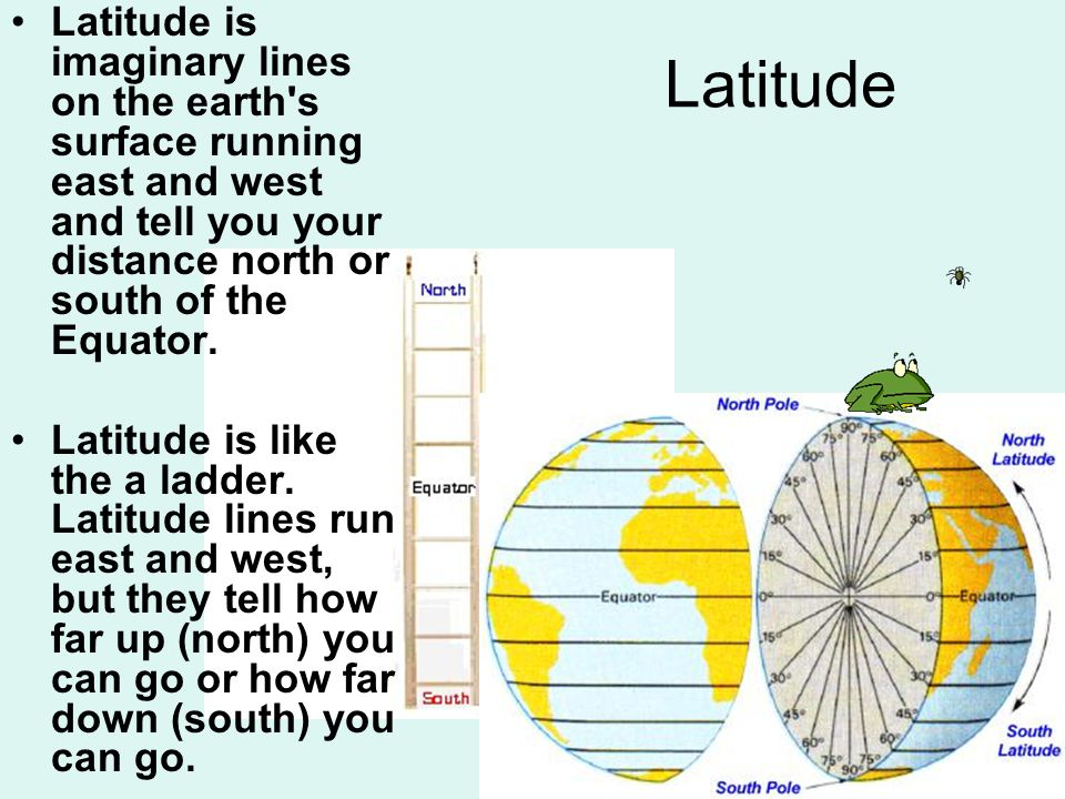 Latitude is imaginary lines on the earth s surface running east and west and tell you your distance north or south of the Equator.
