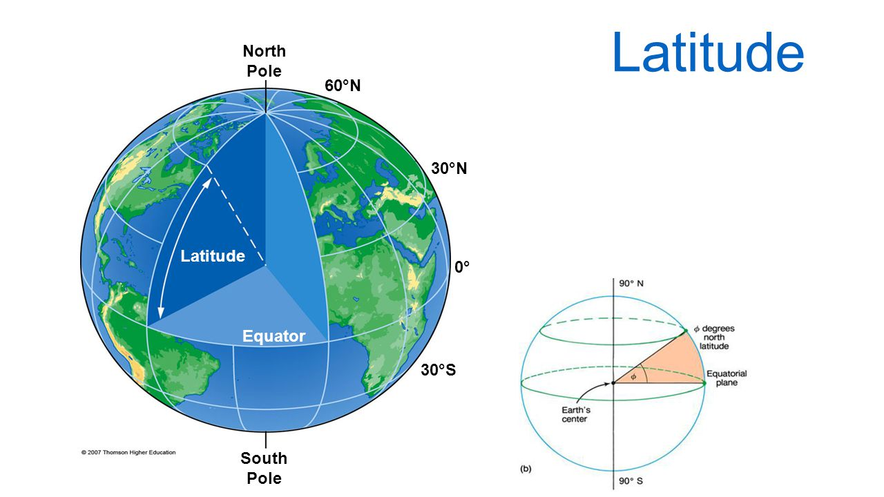 longitude lines meet at the north and south poles