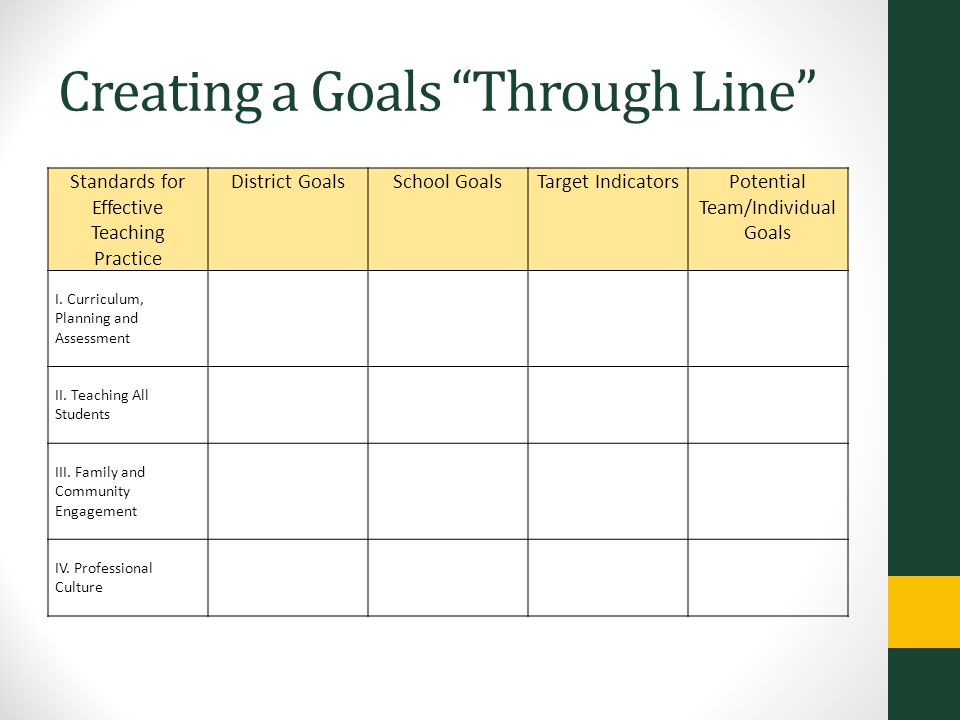 Personal Goal Setting - How to Set SMART Goals - from ...
