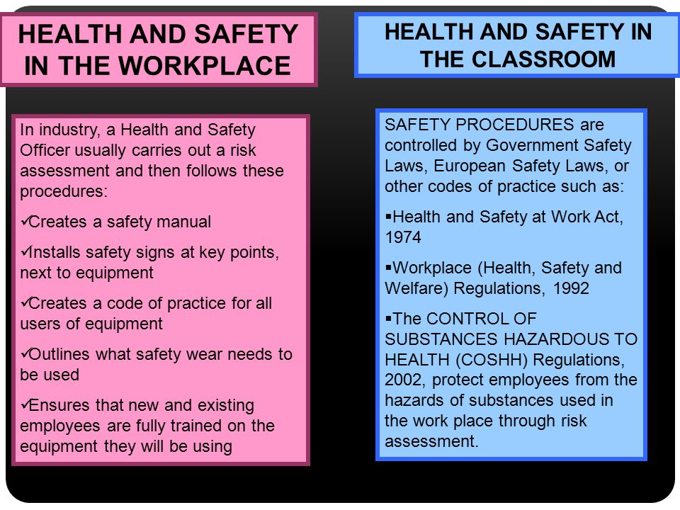 thesis on health and safety in the workplace Health and safety in the health and social care workplace world health organization (who) and other health organizations are elaborately taking numerous steps in health care and safety issues  task01: 11 review of systems, policies and procedures for communicating information on health and safety in the health and social care workplace.
