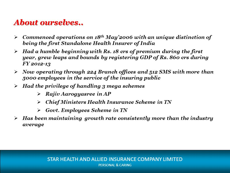 About ourselves.. Commenced operations on 18th May'2006 with an unique distinction of being the first Standalone Health Insurer of India.