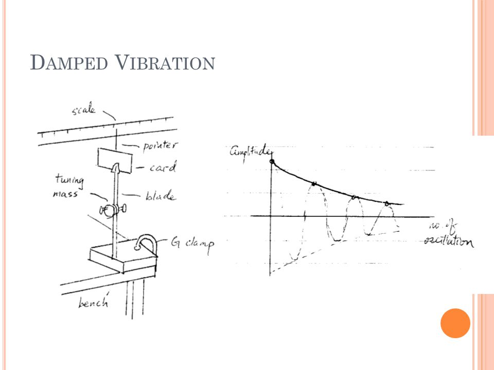 Damped Vibration