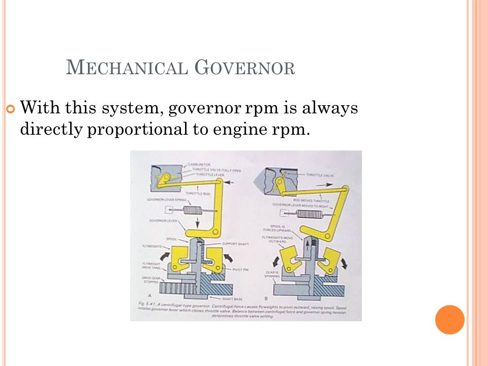 Mechanical Governor With this system, governor rpm is always directly proportional to engine rpm.