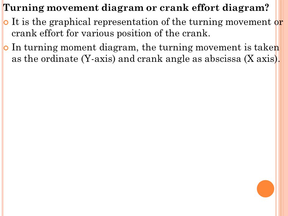 Turning movement diagram or crank effort diagram
