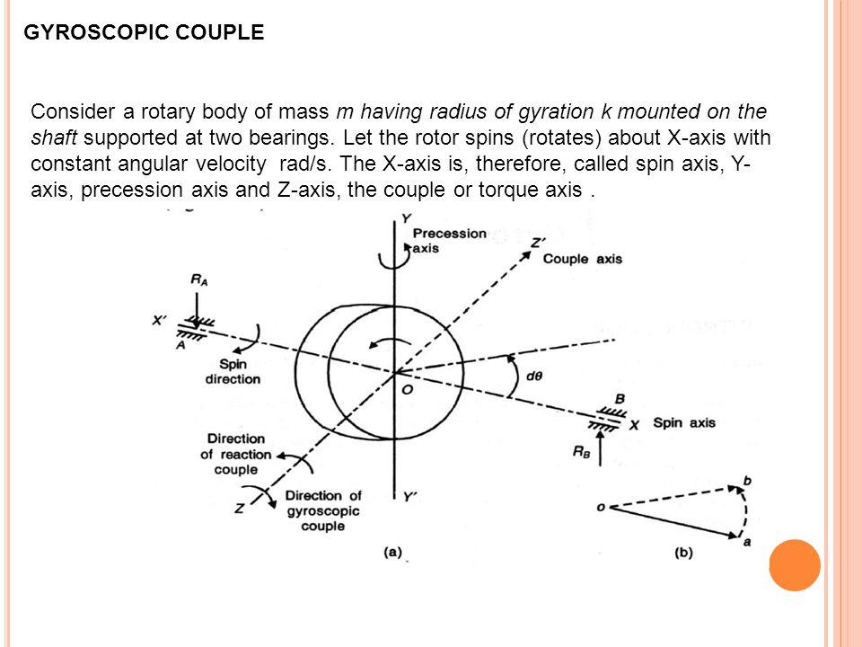 GYROSCOPIC COUPLE