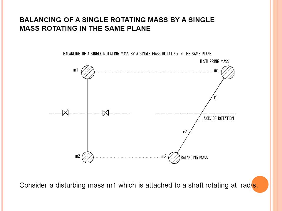 BALANCING OF A SINGLE ROTATING MASS BY A SINGLE