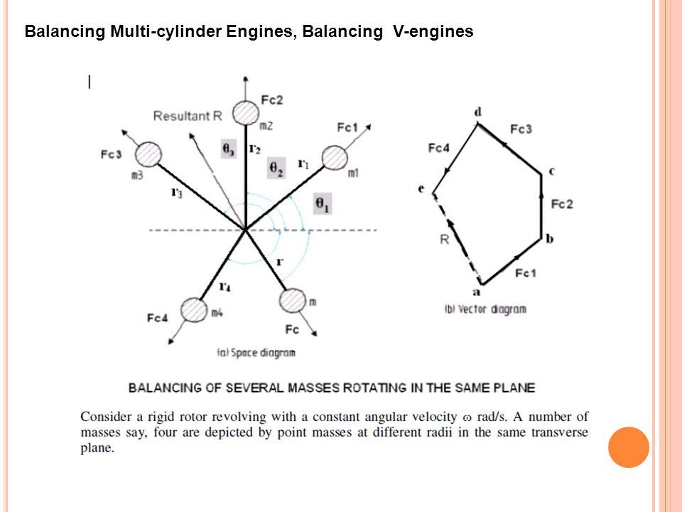 Balancing Multi-cylinder Engines, Balancing V-engines