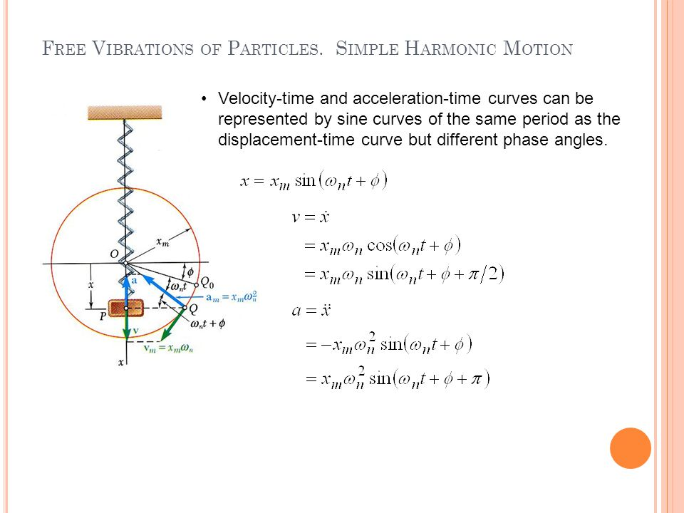 Free Vibrations of Particles. Simple Harmonic Motion