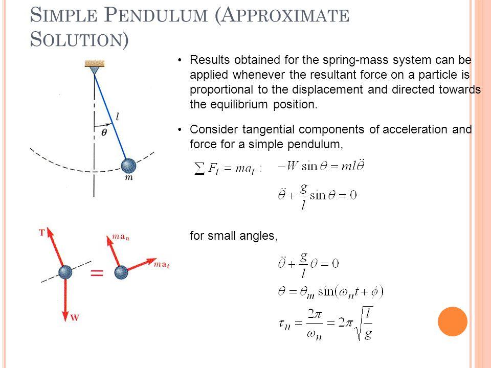 Simple Pendulum (Approximate Solution)
