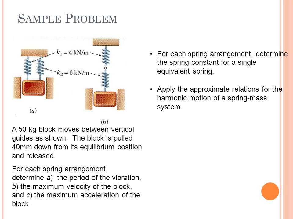 Sample Problem For each spring arrangement, determine the spring constant for a single equivalent spring.
