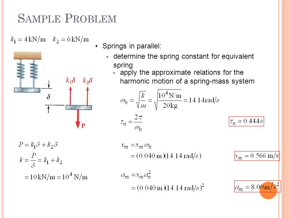 Sample Problem Springs in parallel: