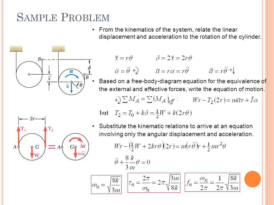 Sample Problem From the kinematics of the system, relate the linear displacement and acceleration to the rotation of the cylinder.